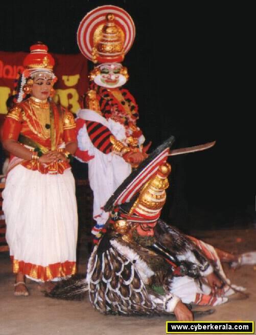 Forex guruvayoor